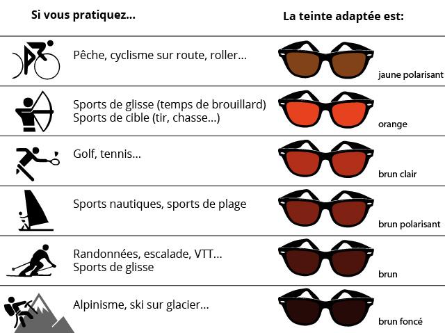 lunettes-de-sport